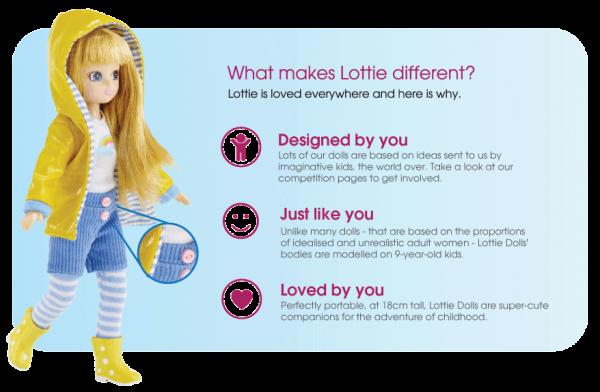 3 Reasons Lottie is Different
