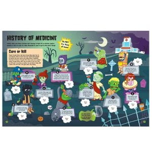 The Human Body – A Monster Activity Book